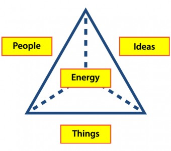 Steve Nash & Traditional Excellence – The Pyramid Analogy